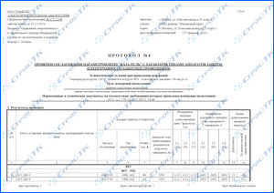 Протокол проверки согласования параметров цепи 'фаза-нуль'.