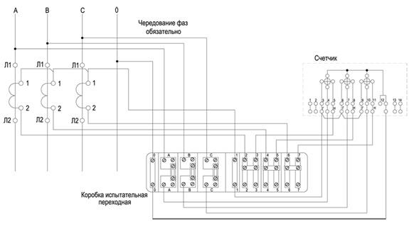 Схема подключения испытательной клеммной колодки.