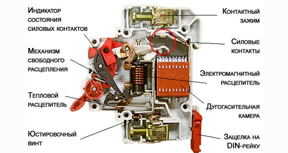 Устройство автоматического выключателя.