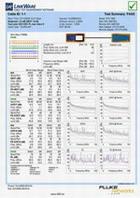 Отчет кабельного анализатора (протокол измерений СКС)