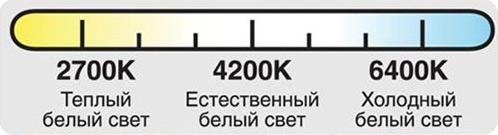 Цветовая температура светодиодных ламп.