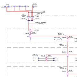 Проектные работы СКПТ. Структурная схема СКПТ.
