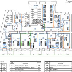 Проектные работы СКС. Схема расположения портов СКС на этаже (этажный план).
